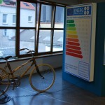 energiewand_energiefiets_EUlabel